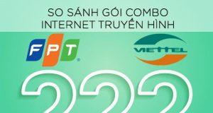 Lắp Mạng Viettel hay Lắp Mạng FPT