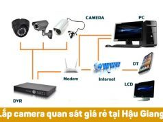 Camera FPT Hậu Giang