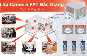 Camera FPT Bắc Giang